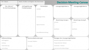 Decision-Meeting-Canvas
